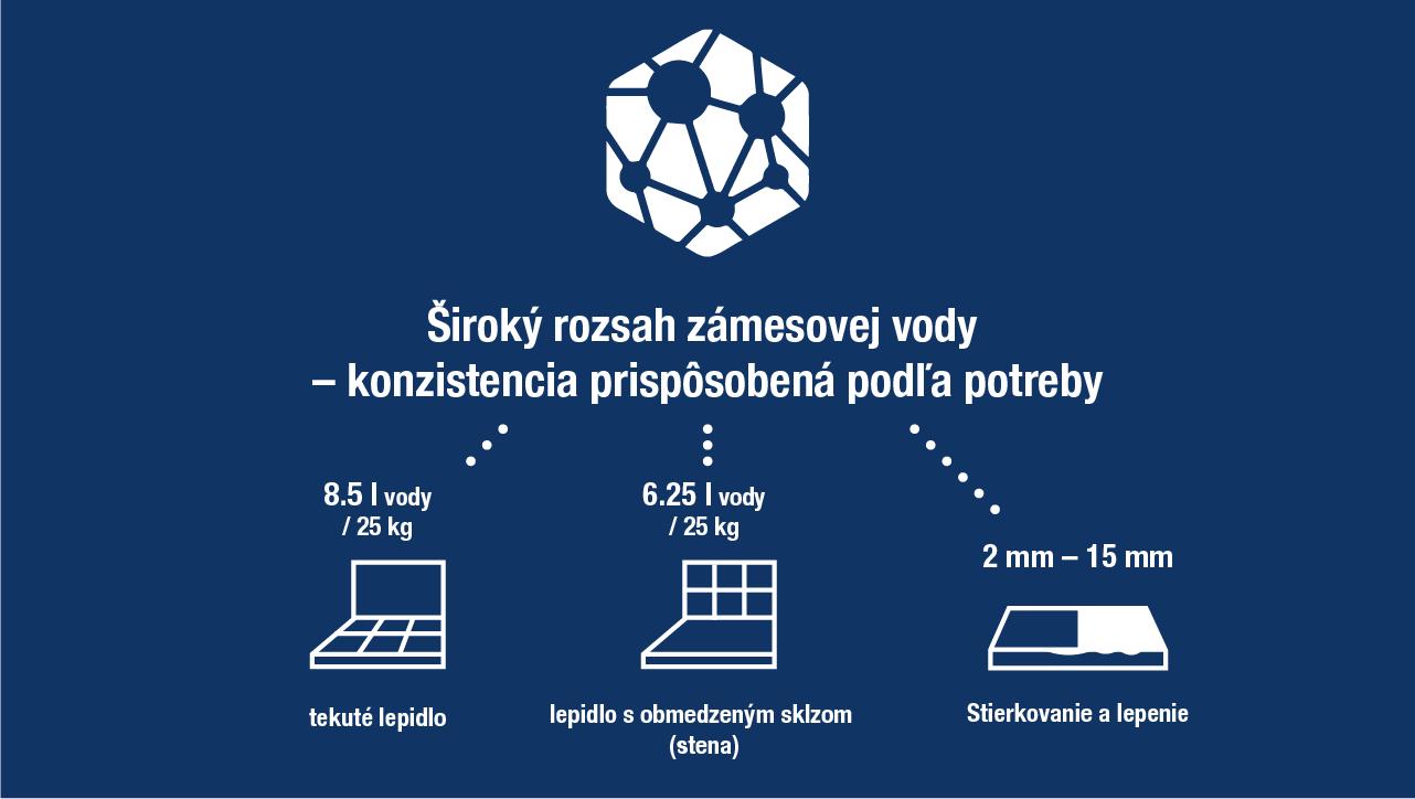 infografika_slowacka_2